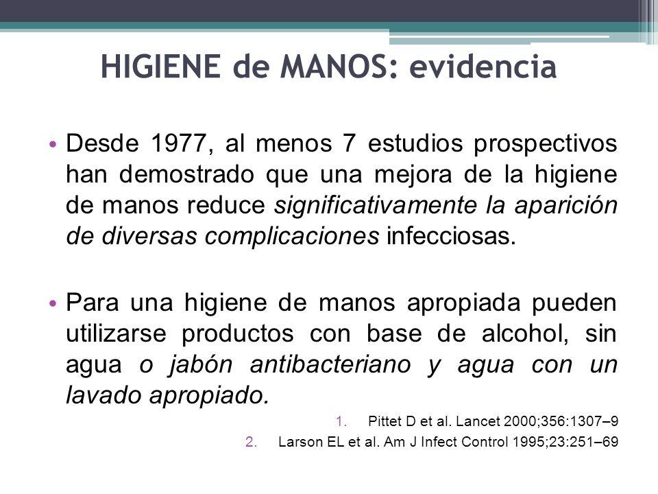 HIGIENE de MANOS: evidencia Desde 1977, al menos 7 estudios prospectivos han demostrado que una mejora de la higiene de manos reduce significativament