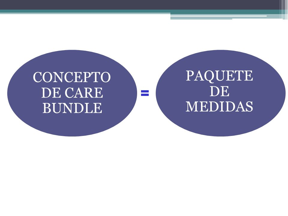 CONCEPTO DE CARE BUNDLE = PAQUETE DE MEDIDAS