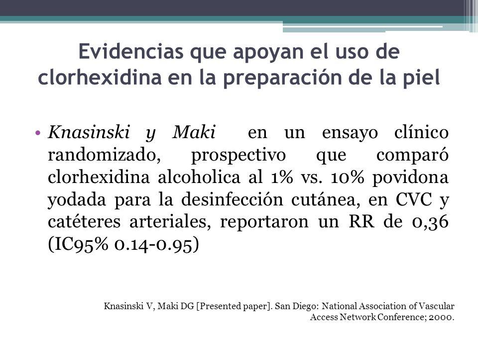 Knasinski y Maki en un ensayo clínico randomizado, prospectivo que comparó clorhexidina alcoholica al 1% vs. 10% povidona yodada para la desinfección
