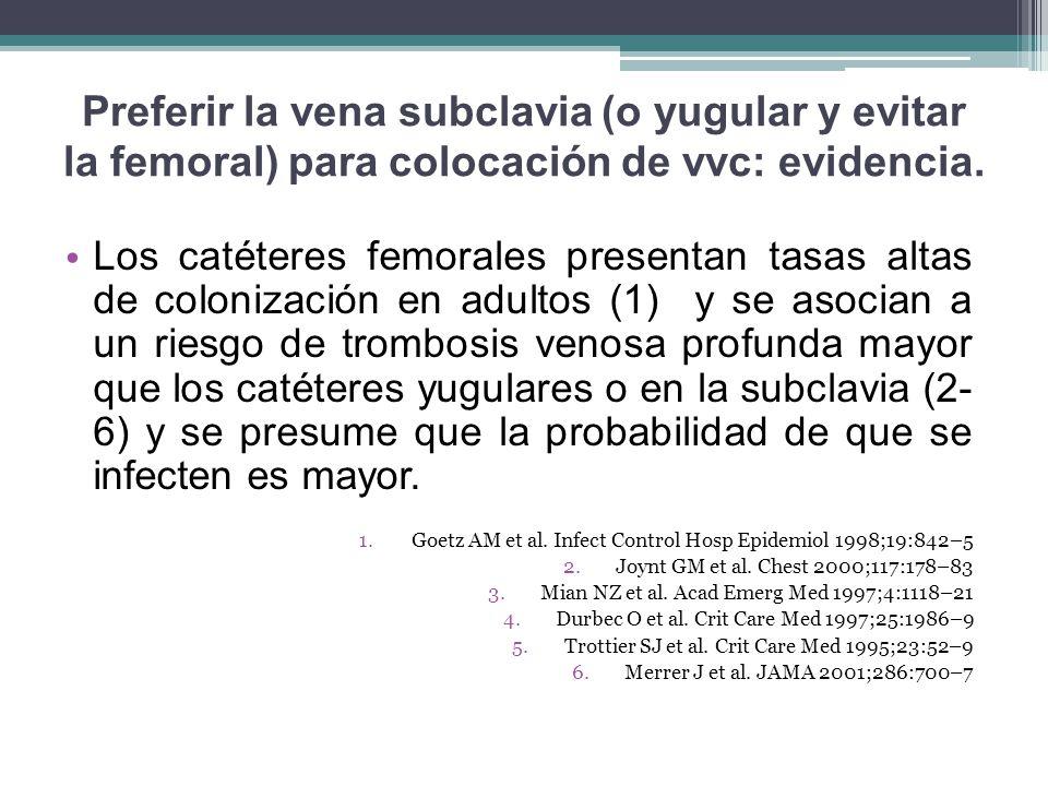 Preferir la vena subclavia (o yugular y evitar la femoral) para colocación de vvc: evidencia. Los catéteres femorales presentan tasas altas de coloniz