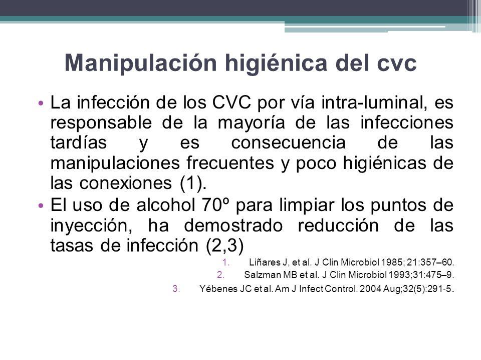 Manipulación higiénica del cvc La infección de los CVC por vía intra-luminal, es responsable de la mayoría de las infecciones tardías y es consecuenci