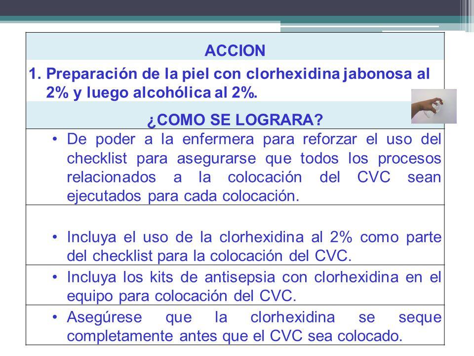 ACCION 1.Preparación de la piel con clorhexidina jabonosa al 2% y luego alcohólica al 2%. ¿COMO SE LOGRARA? De poder a la enfermera para reforzar el u