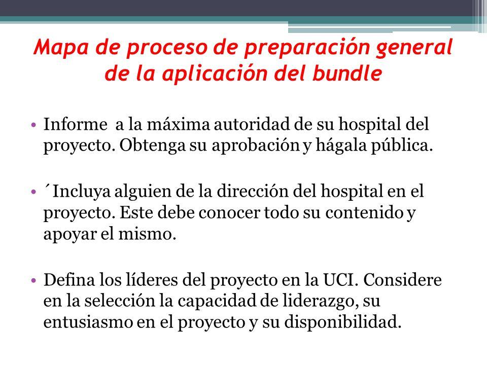 Mapa de proceso de preparación general de la aplicación del bundle Informe a la máxima autoridad de su hospital del proyecto. Obtenga su aprobación y