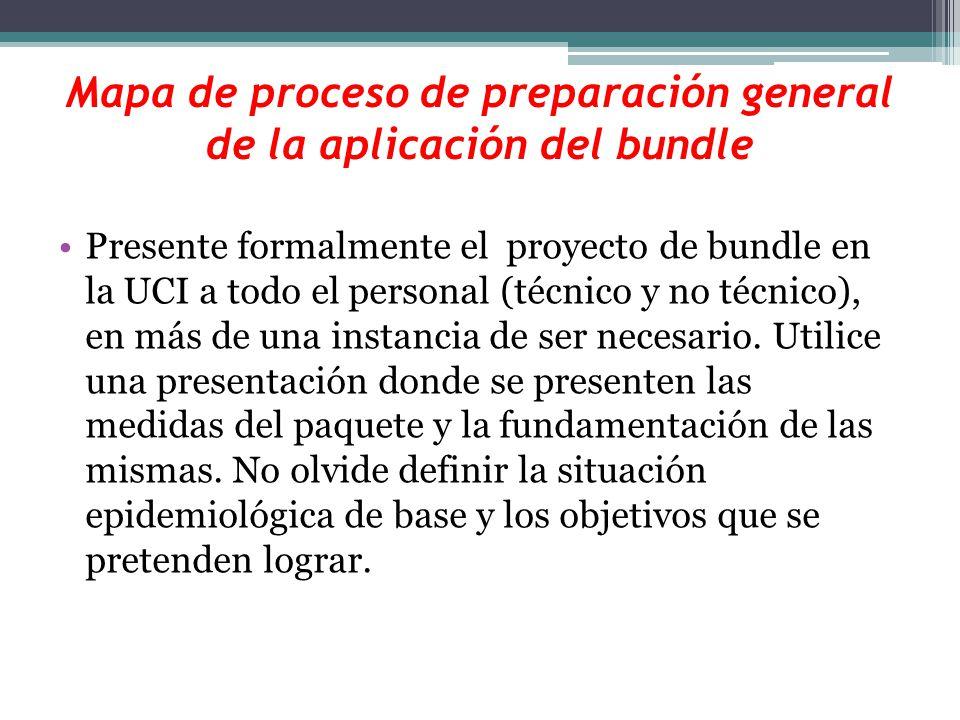Mapa de proceso de preparación general de la aplicación del bundle Presente formalmente el proyecto de bundle en la UCI a todo el personal (técnico y