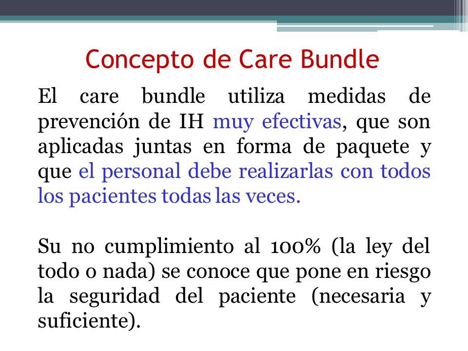 ACCION 1.Colocación del CVC con medidas de máxima barrera ¿COMO SE LOGRARA.