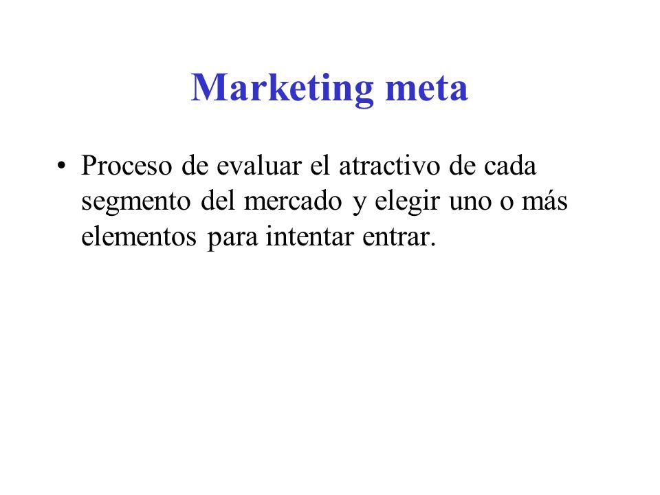 Selección de una estrategia de marketing meta Recursos de la empresa La variabilidad del producto (marketing no diferenciado en productos uniformes (carne, trigo, etc.) Etapa del ciclo de vida (producto maduro, mejor marketing diferenciado) Variabilidad del mercado (igual que del producto)