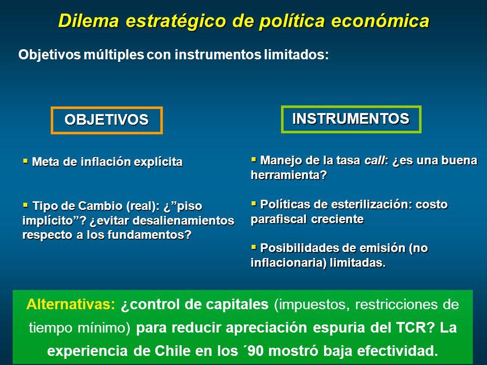 Dilema estratégico de política económica Objetivos múltiples con instrumentos limitados: OBJETIVOS Meta de inflación explícita Meta de inflación explícita Tipo de Cambio (real): ¿piso implícito.
