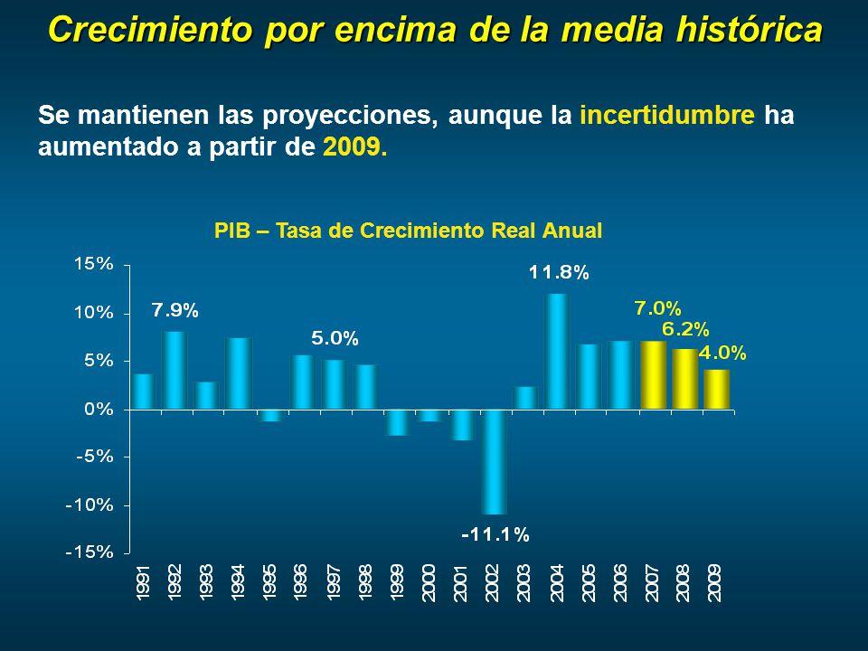 Se mantienen las proyecciones, aunque la incertidumbre ha aumentado a partir de 2009.