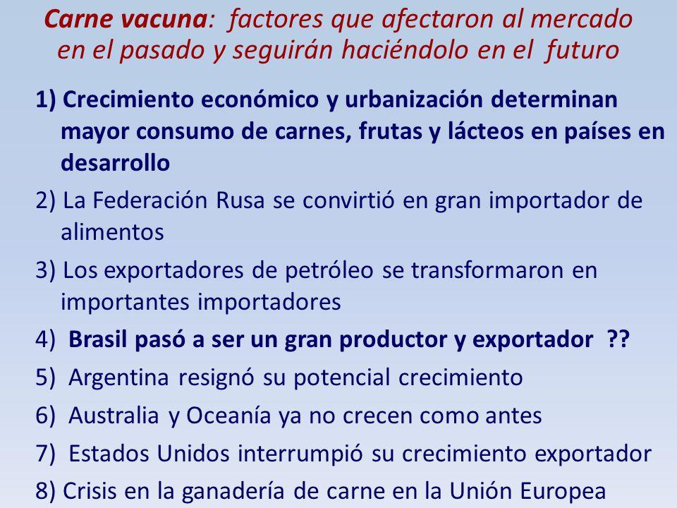 Carne vacuna: factores que afectaron al mercado en el pasado y seguirán haciéndolo en el futuro 1) Crecimiento económico y urbanización determinan may