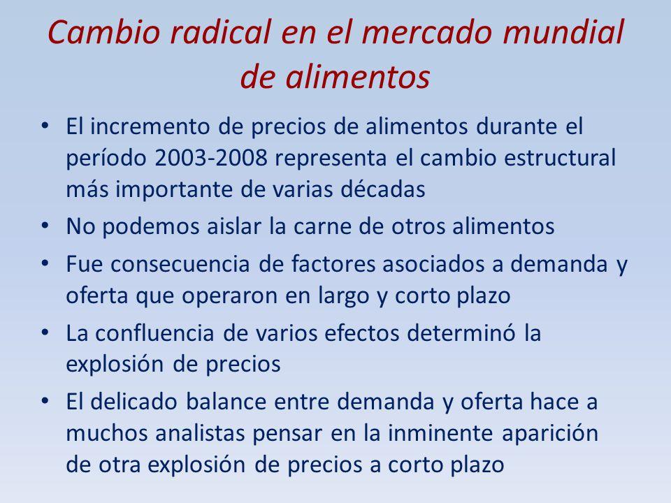 Cambio radical en el mercado mundial de alimentos El incremento de precios de alimentos durante el período 2003-2008 representa el cambio estructural