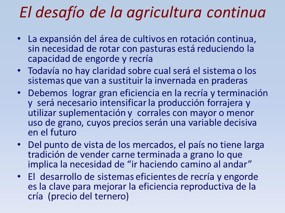 El desafío de la agricultura continua La expansión del área de cultivos en rotación continua, sin necesidad de rotar con pasturas está reduciendo la c