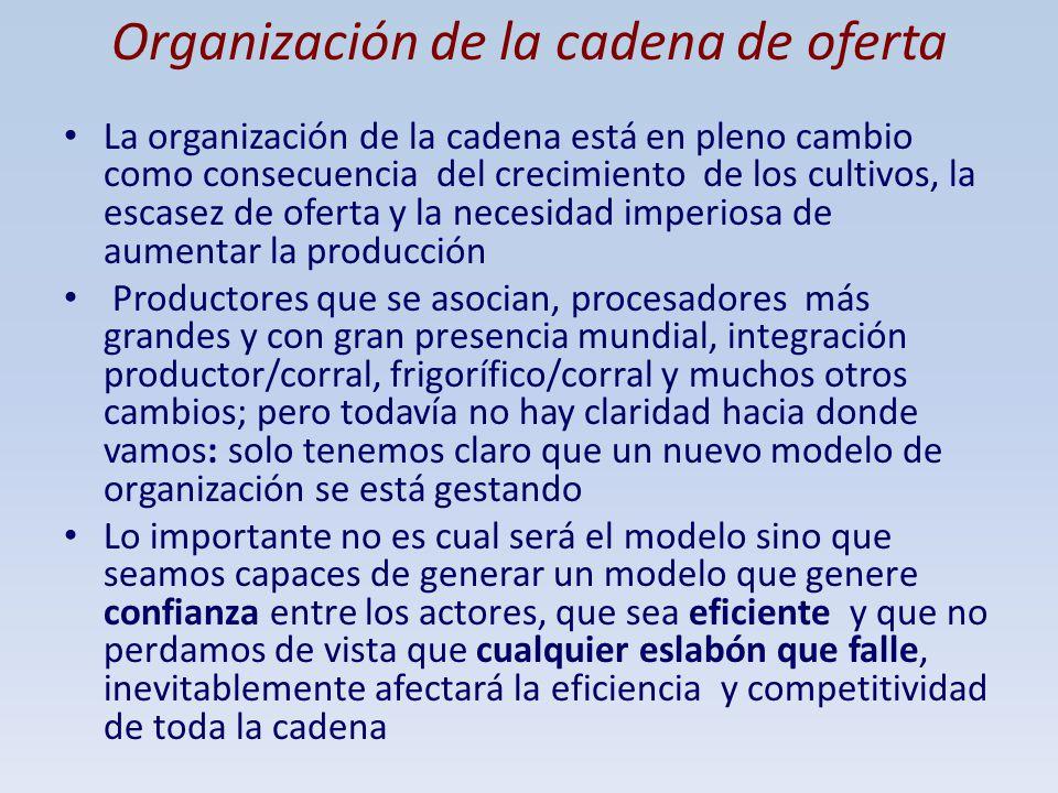 Organización de la cadena de oferta La organización de la cadena está en pleno cambio como consecuencia del crecimiento de los cultivos, la escasez de