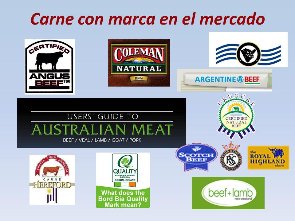 Carne con marca en el mercado