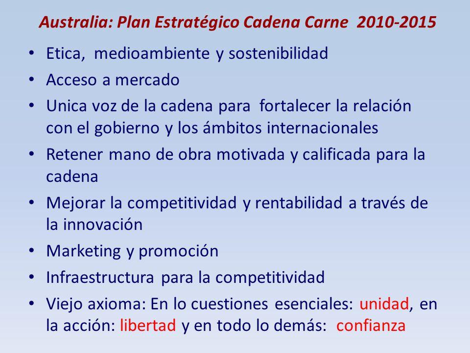 Australia: Plan Estratégico Cadena Carne 2010-2015 Etica, medioambiente y sostenibilidad Acceso a mercado Unica voz de la cadena para fortalecer la re