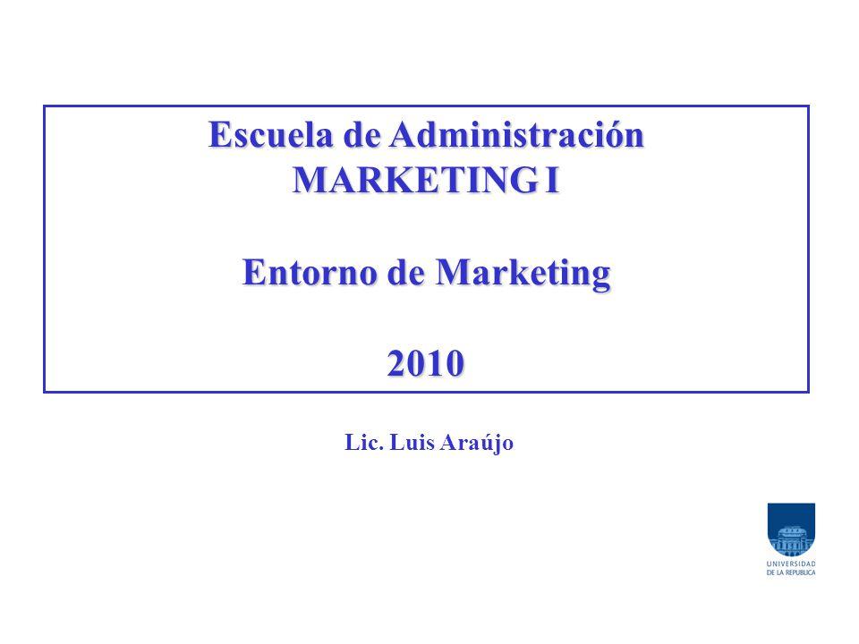 Escuela de Administración MARKETING I Entorno de Marketing 2010 Lic. Luis Araújo