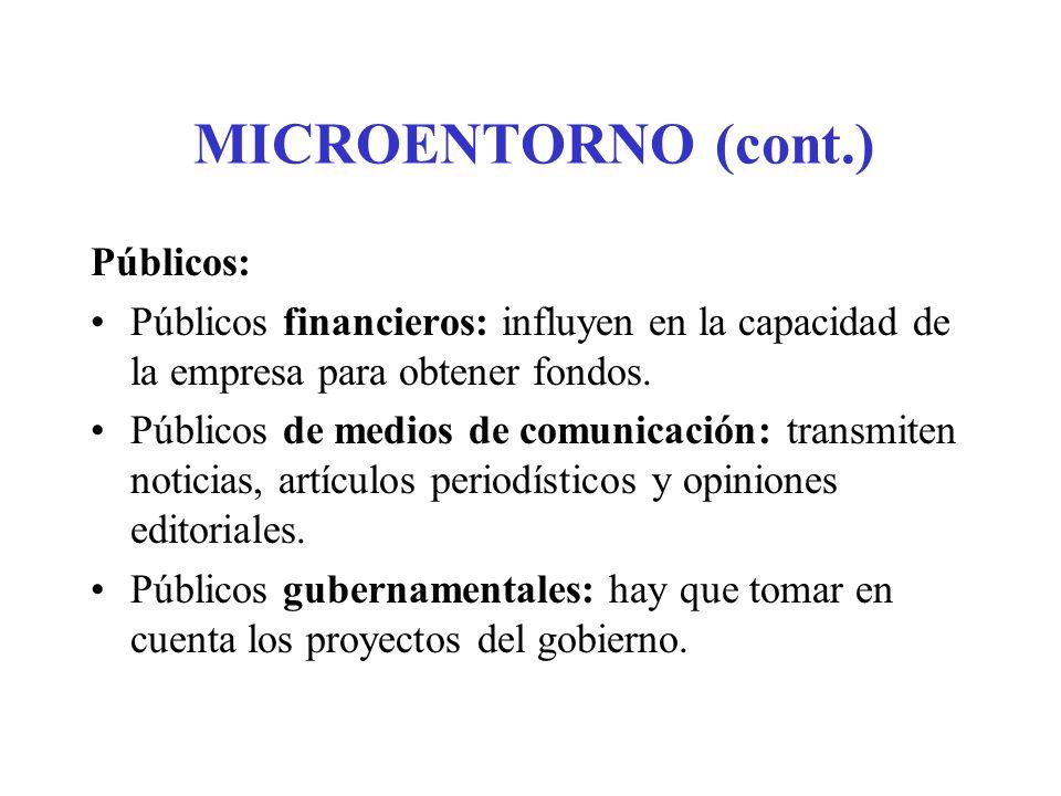 MICROENTORNO (cont.) Públicos: Públicos financieros: influyen en la capacidad de la empresa para obtener fondos. Públicos de medios de comunicación: t