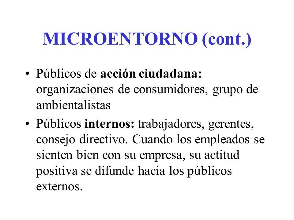 MICROENTORNO (cont.) Públicos de acción ciudadana: organizaciones de consumidores, grupo de ambientalistas Públicos internos: trabajadores, gerentes, consejo directivo.