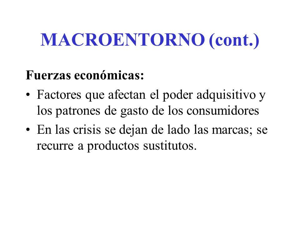 MACROENTORNO (cont.) Fuerzas económicas: Factores que afectan el poder adquisitivo y los patrones de gasto de los consumidores En las crisis se dejan