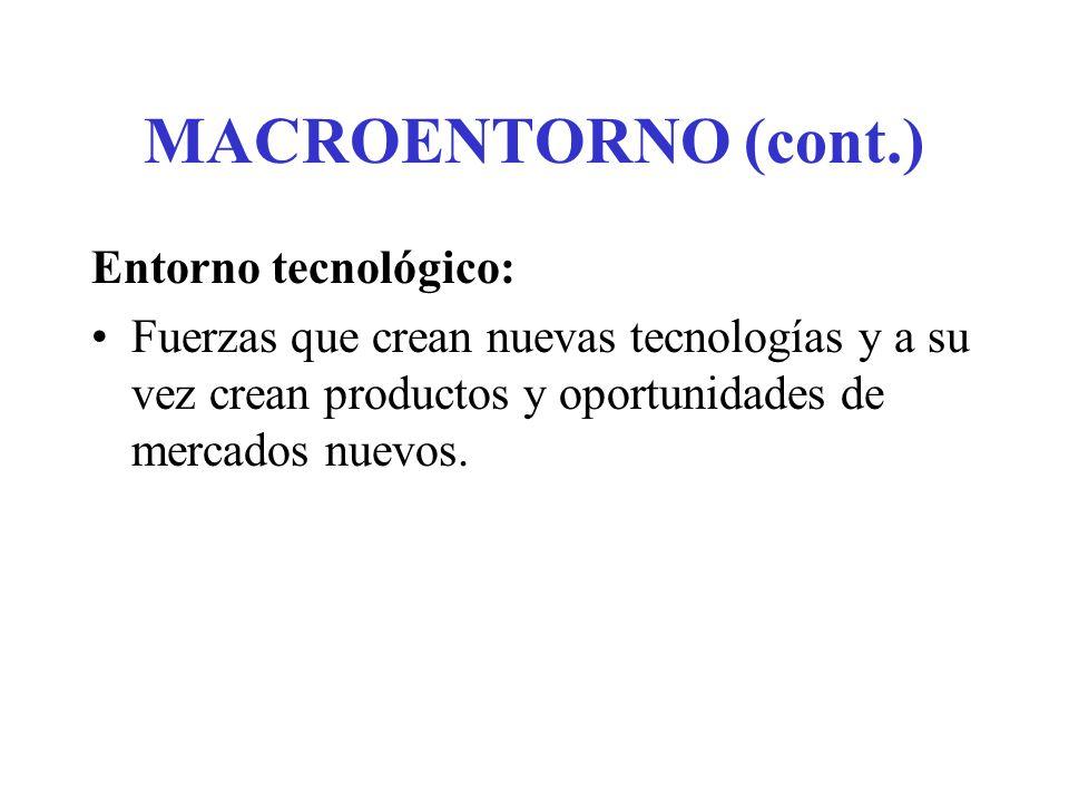 MACROENTORNO (cont.) Entorno tecnológico: Fuerzas que crean nuevas tecnologías y a su vez crean productos y oportunidades de mercados nuevos.