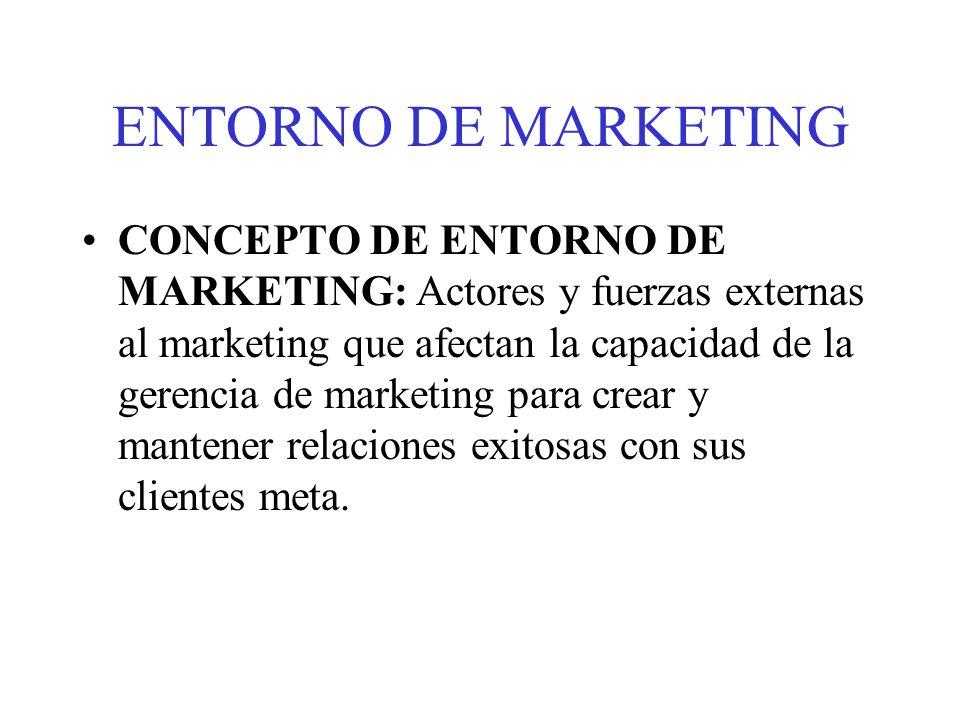 ENTORNO DE MARKETING CONCEPTO DE ENTORNO DE MARKETING: Actores y fuerzas externas al marketing que afectan la capacidad de la gerencia de marketing pa