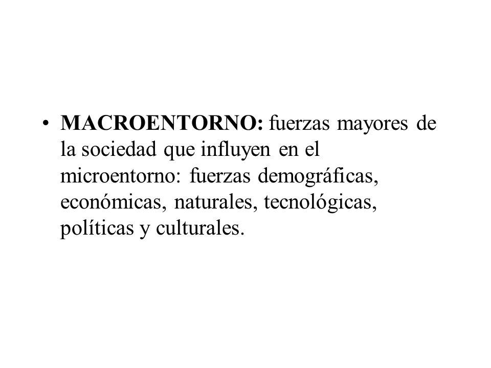 MACROENTORNO: fuerzas mayores de la sociedad que influyen en el microentorno: fuerzas demográficas, económicas, naturales, tecnológicas, políticas y c