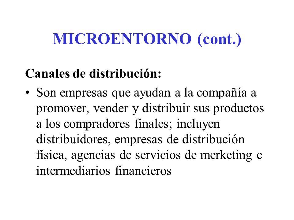 MICROENTORNO (cont.) Canales de distribución: Son empresas que ayudan a la compañía a promover, vender y distribuir sus productos a los compradores fi