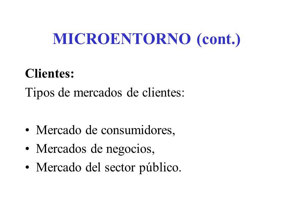 MICROENTORNO (cont.) Clientes: Tipos de mercados de clientes: Mercado de consumidores, Mercados de negocios, Mercado del sector público.