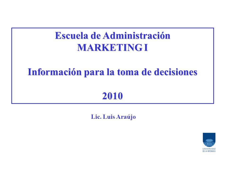 Escuela de Administración MARKETING I Información para la toma de decisiones 2010 Lic. Luis Araújo
