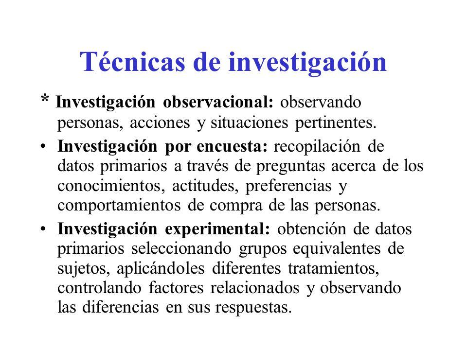 Técnicas de investigación * Investigación observacional: observando personas, acciones y situaciones pertinentes. Investigación por encuesta: recopila