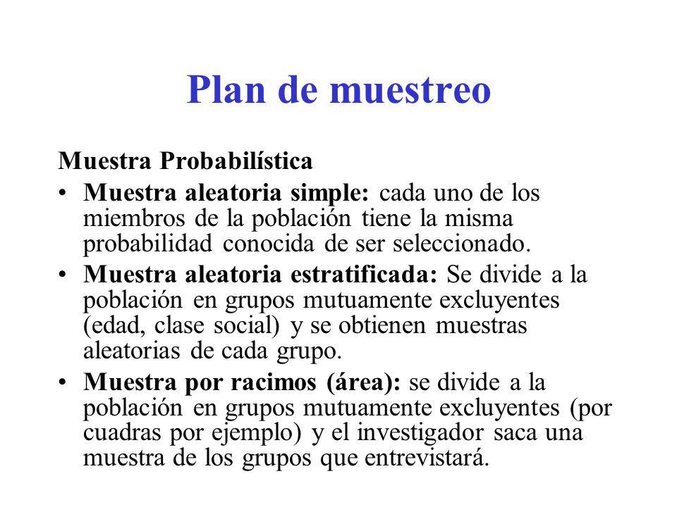 Plan de muestreo Muestra Probabilística Muestra aleatoria simple: cada uno de los miembros de la población tiene la misma probabilidad conocida de ser