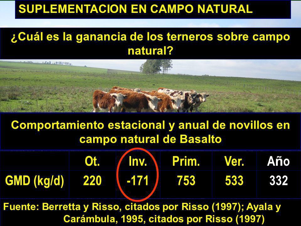 ¿Cuál es la ganancia de los terneros sobre campo natural? SUPLEMENTACION EN CAMPO NATURAL Comportamiento estacional y anual de novillos en campo natur