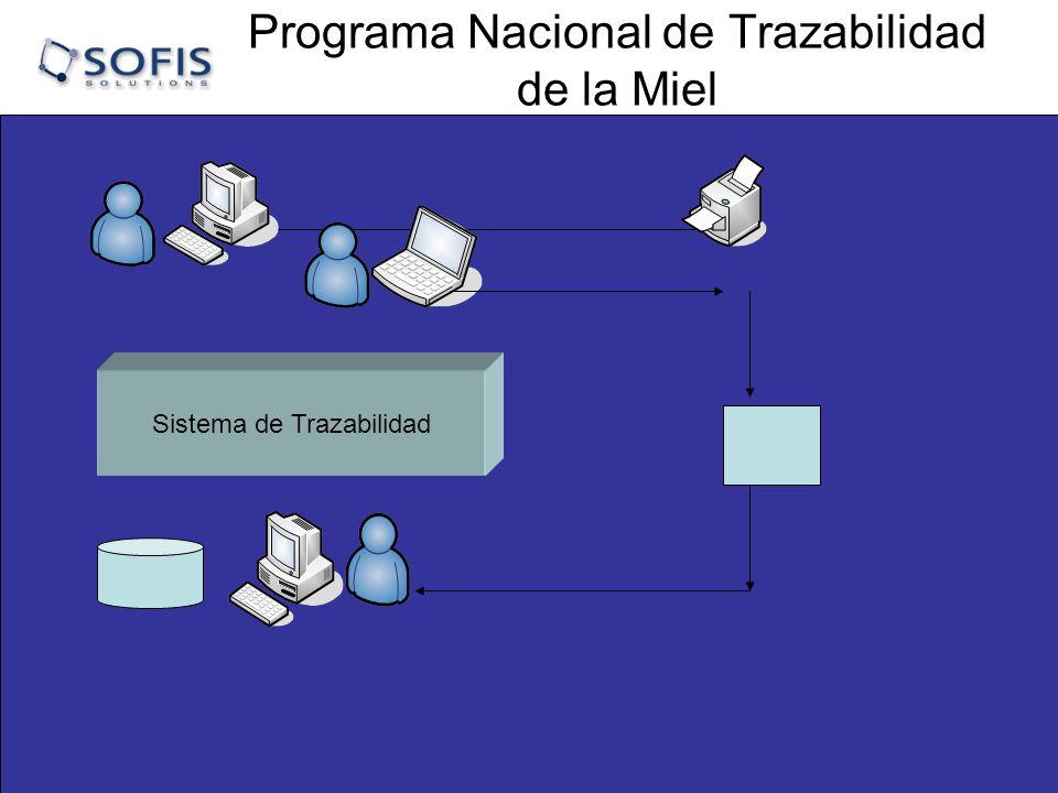 Programa Nacional de Trazabilidad de la Miel Apicultores Salas de Extracción Exportadores DIGEGRAAduanas Beneficios 1)Declaración Jurada desde el propio lugar, en el momento que se desee.