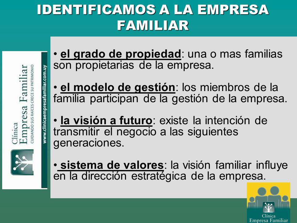 IDENTIFICAMOS A LA EMPRESA FAMILIAR el grado de propiedad: una o mas familias son propietarias de la empresa. el modelo de gestión: los miembros de la