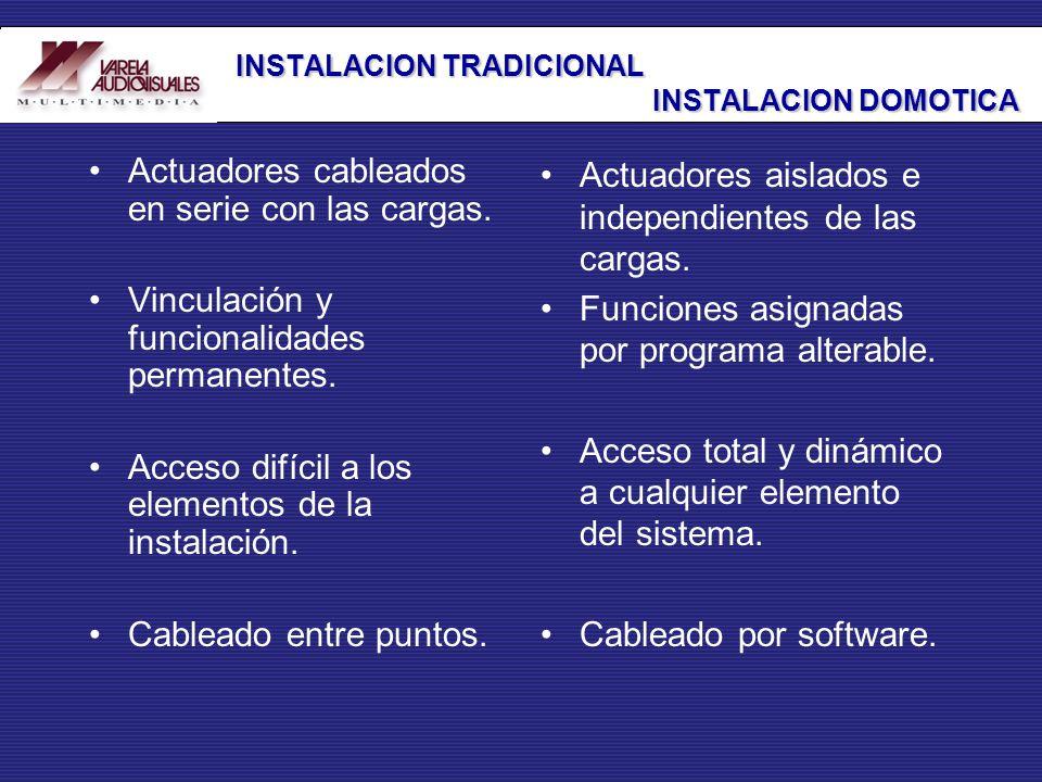 INSTALACION TRADICIONAL INSTALACION DOMOTICA Actuadores cableados en serie con las cargas. Vinculación y funcionalidades permanentes. Acceso difícil a