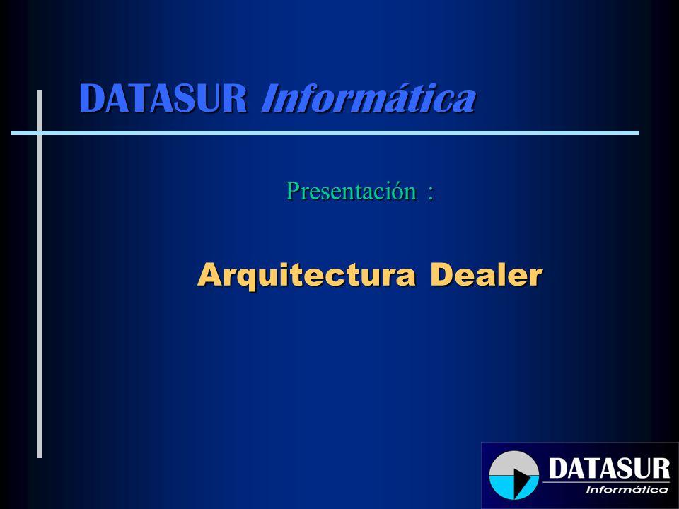 Presentación : Arquitectura Dealer DATASUR Informática