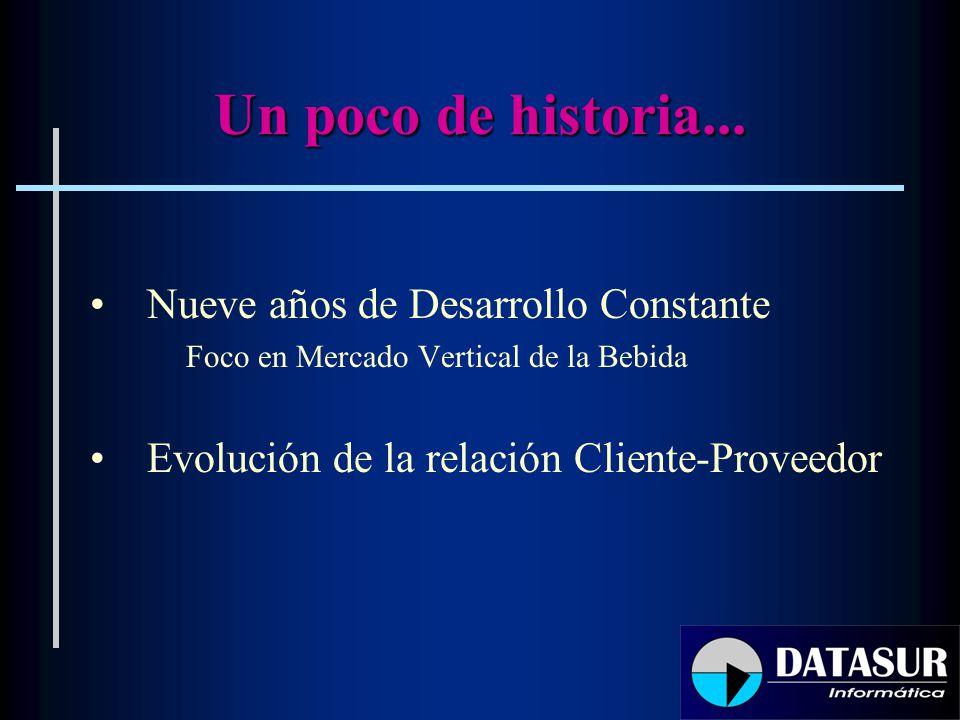 Un poco de historia... Nueve años de Desarrollo Constante Foco en Mercado Vertical de la Bebida Evolución de la relación Cliente-Proveedor