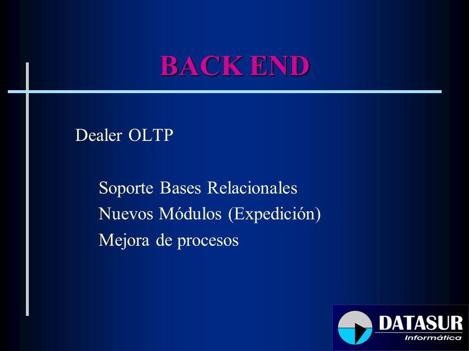 BACK END Dealer OLTP Soporte Bases Relacionales Nuevos Módulos (Expedición) Mejora de procesos