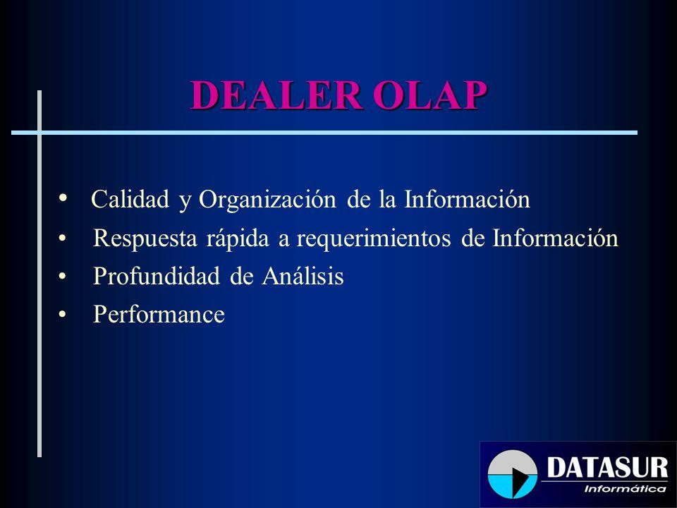 DEALER OLAP Calidad y Organización de la Información Respuesta rápida a requerimientos de Información Profundidad de Análisis Performance
