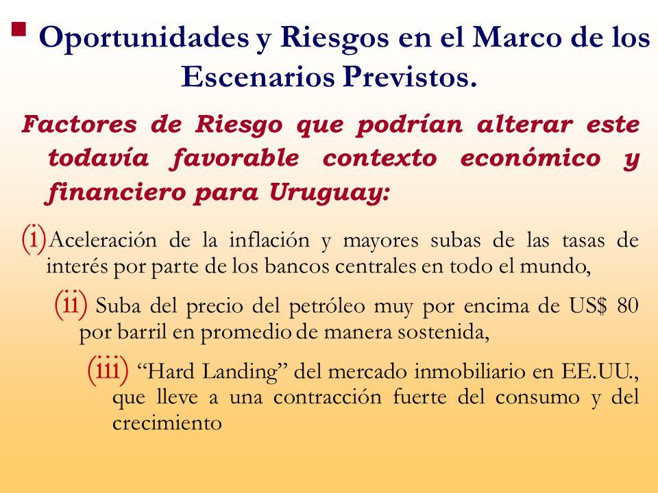Factores de Riesgo que podrían alterar este todavía favorable contexto económico y financiero para Uruguay: (i) Aceleración de la inflación y mayores subas de las tasas de interés por parte de los bancos centrales en todo el mundo, (ii) Suba del precio del petróleo muy por encima de US$ 80 por barril en promedio de manera sostenida, (iii) Hard Landing del mercado inmobiliario en EE.UU., que lleve a una contracción fuerte del consumo y del crecimiento Oportunidades y Riesgos en el Marco de los Escenarios Previstos.