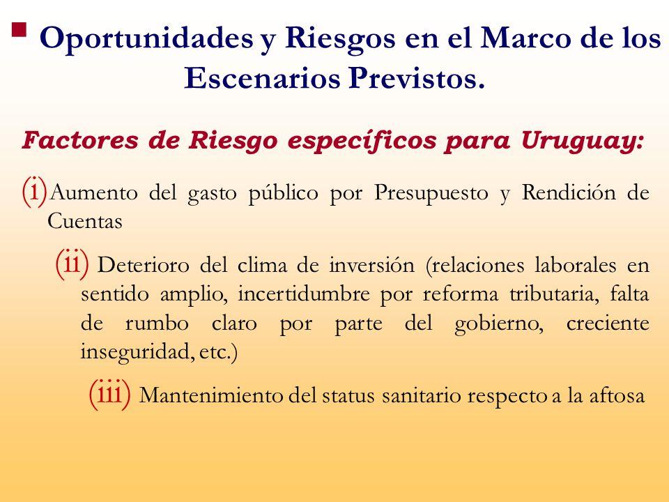 Factores de Riesgo específicos para Uruguay: (i) Aumento del gasto público por Presupuesto y Rendición de Cuentas (ii) Deterioro del clima de inversión (relaciones laborales en sentido amplio, incertidumbre por reforma tributaria, falta de rumbo claro por parte del gobierno, creciente inseguridad, etc.) (iii) Mantenimiento del status sanitario respecto a la aftosa Oportunidades y Riesgos en el Marco de los Escenarios Previstos.