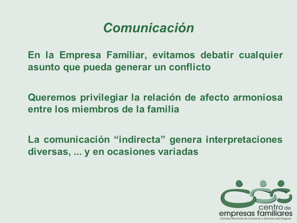 En la Empresa Familiar, evitamos debatir cualquier asunto que pueda generar un conflicto Queremos privilegiar la relación de afecto armoniosa entre los miembros de la familia La comunicación indirecta genera interpretaciones diversas,...