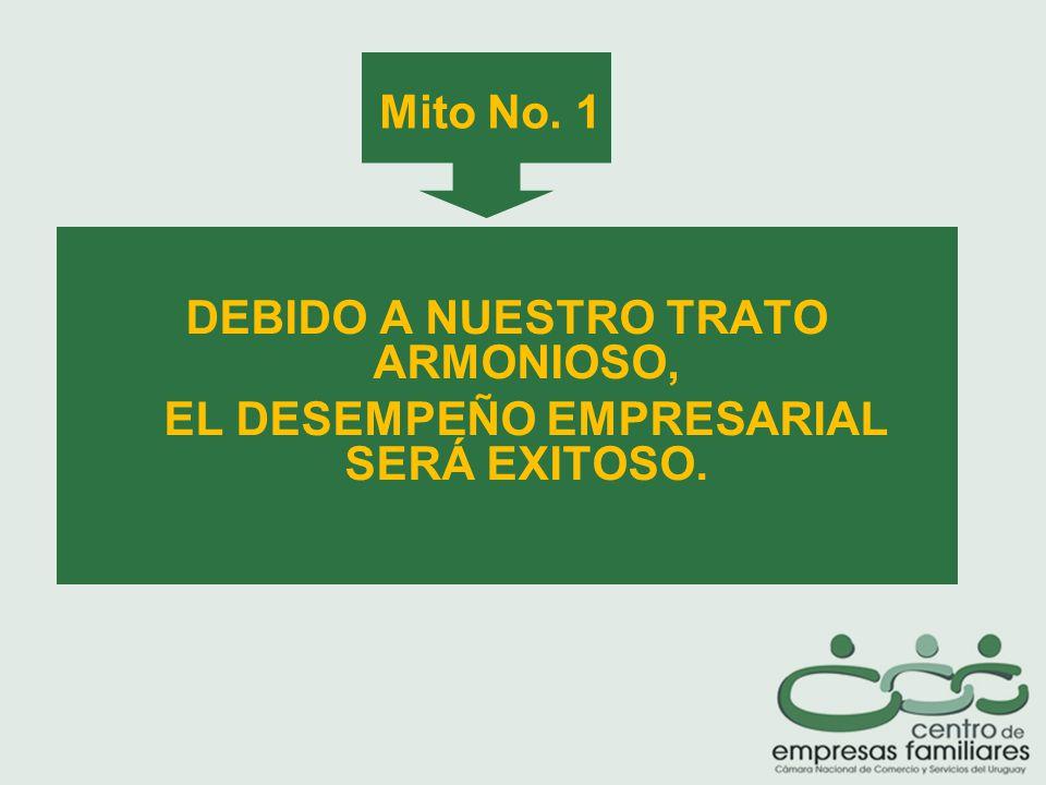 Mito No. 1 DEBIDO A NUESTRO TRATO ARMONIOSO, EL DESEMPEÑO EMPRESARIAL SERÁ EXITOSO.