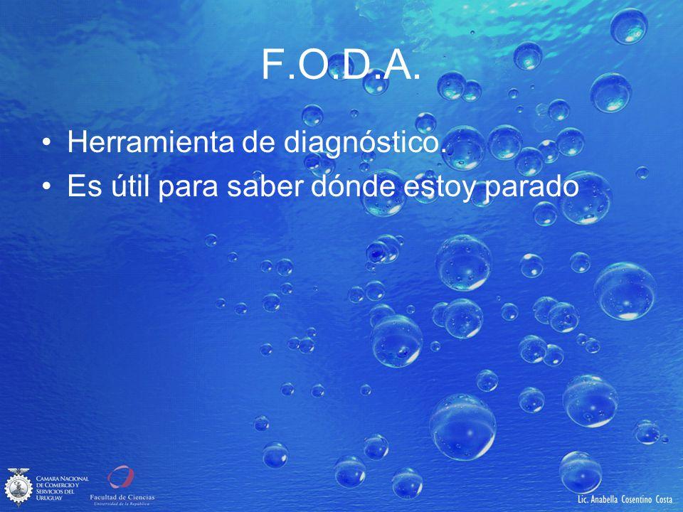 F.O.D.A. Herramienta de diagnóstico. Es útil para saber dónde estoy parado