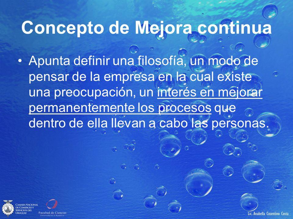 Concepto de Mejora continua Apunta definir una filosofía, un modo de pensar de la empresa en la cual existe una preocupación, un interés en mejorar pe