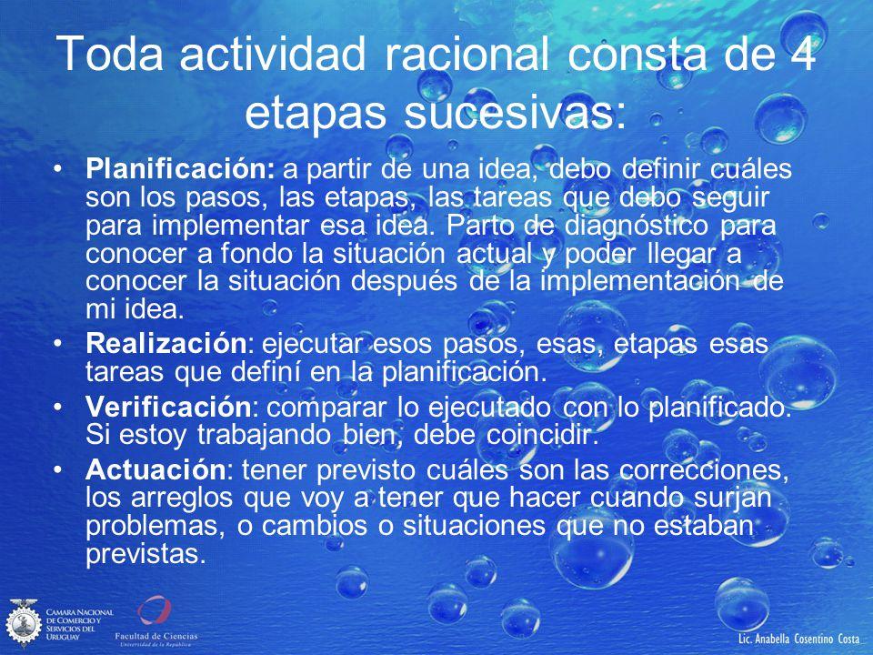 Toda actividad racional consta de 4 etapas sucesivas: Planificación: a partir de una idea, debo definir cuáles son los pasos, las etapas, las tareas q