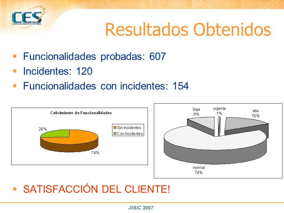 JIISIC 2007 Resultados Obtenidos Funcionalidades probadas: 607 Incidentes: 120 Funcionalidades con incidentes: 154 SATISFACCIÓN DEL CLIENTE!