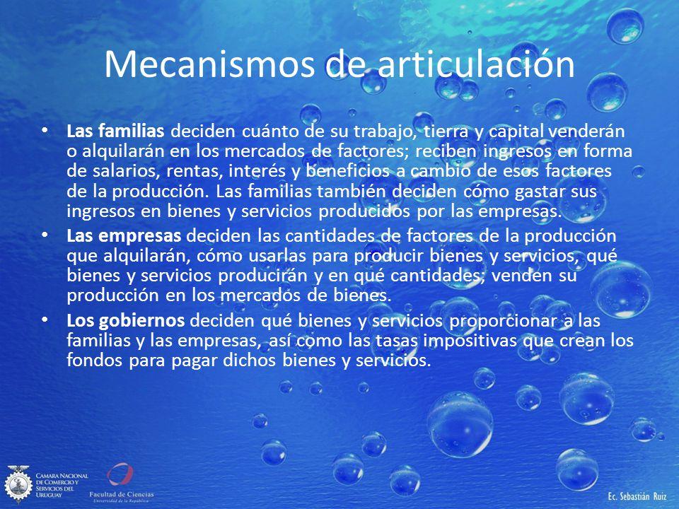 Mecanismos de articulación Las familias deciden cuánto de su trabajo, tierra y capital venderán o alquilarán en los mercados de factores; reciben ingr