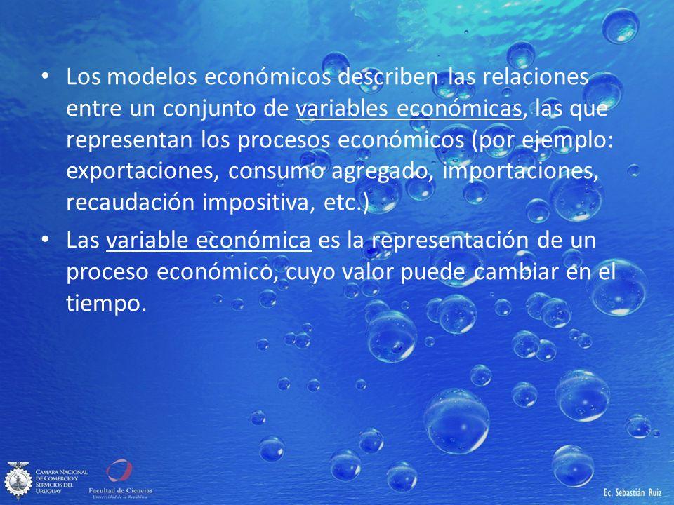 Los modelos económicos describen las relaciones entre un conjunto de variables económicas, las que representan los procesos económicos (por ejemplo: e