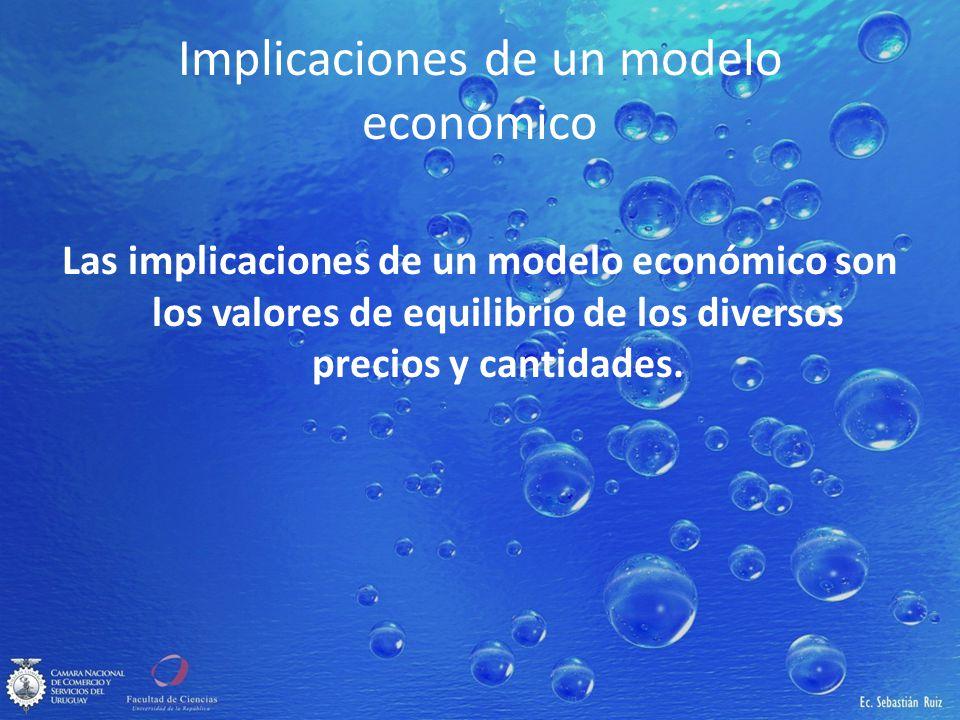 Implicaciones de un modelo económico Las implicaciones de un modelo económico son los valores de equilibrio de los diversos precios y cantidades.