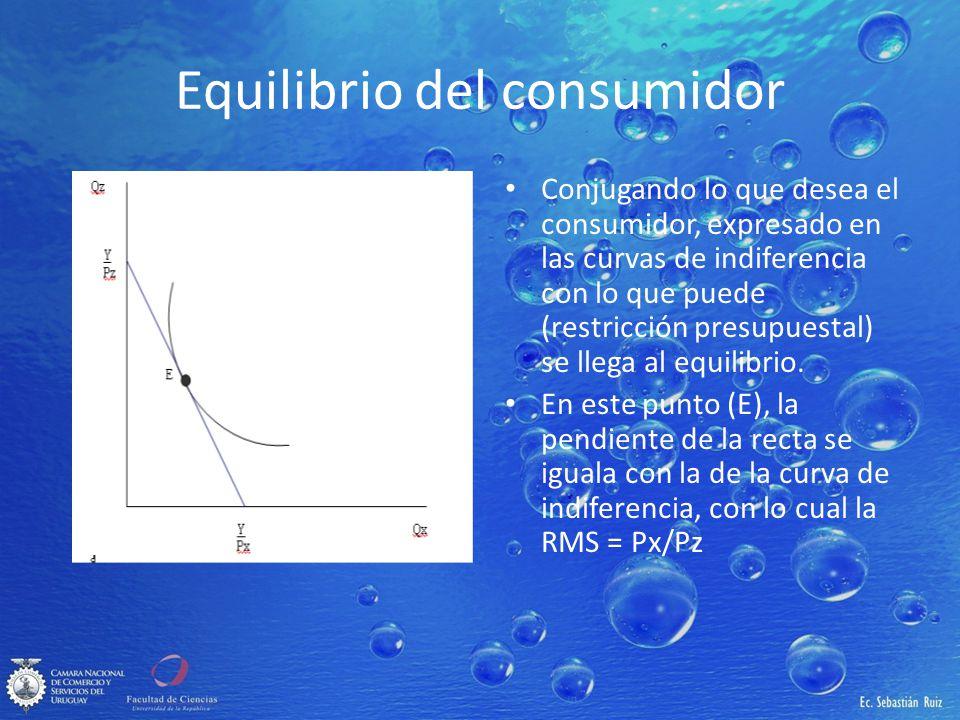 Equilibrio del consumidor Conjugando lo que desea el consumidor, expresado en las curvas de indiferencia con lo que puede (restricción presupuestal) s